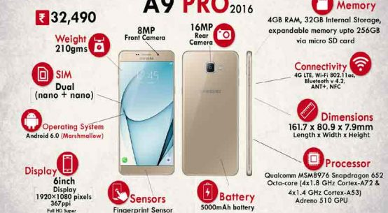 Samsung launches Galaxy A9 Pro for price 32,490