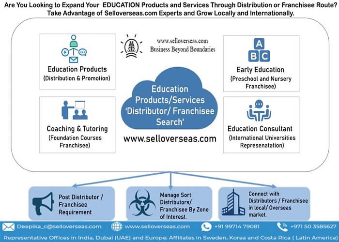 India Distribution & Agency